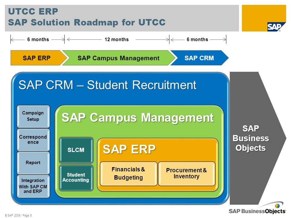 UTCC ERP SAP Solution Roadmap for UTCC