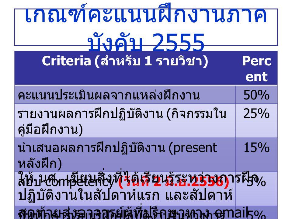 เกณฑ์คะแนนฝึกงานภาคบังคับ 2555