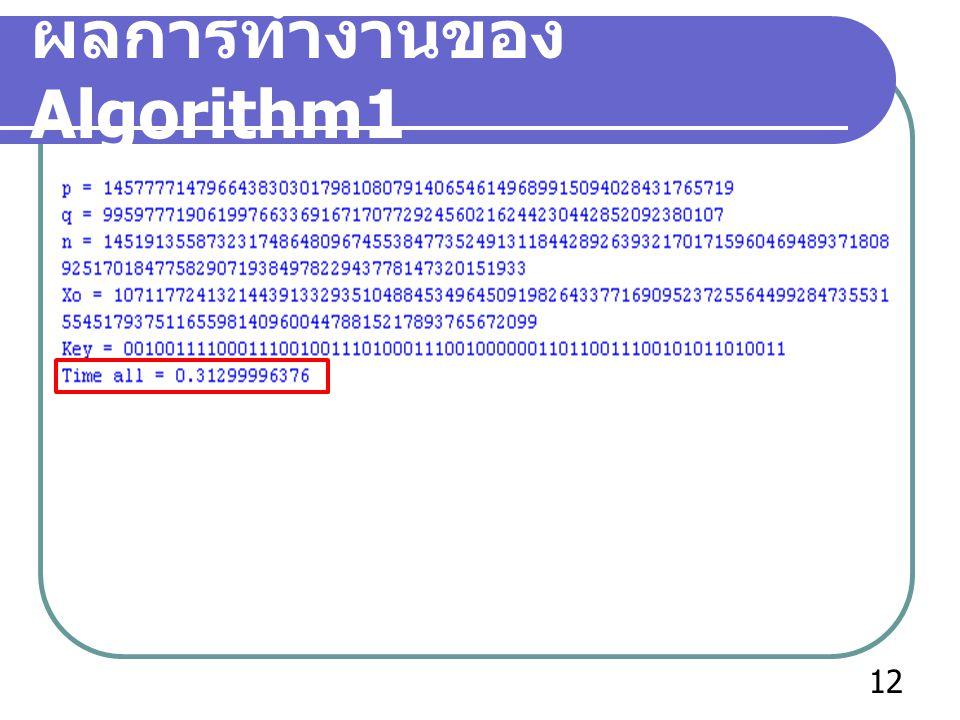 ผลการทำงานของ Algorithm1