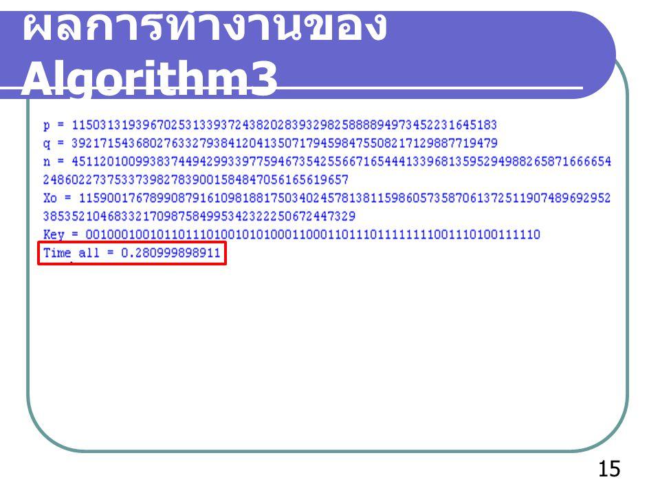 ผลการทำงานของ Algorithm3