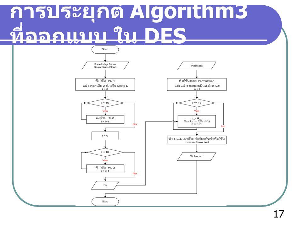 การประยุกต์ Algorithm3 ที่ออกแบบ ใน DES