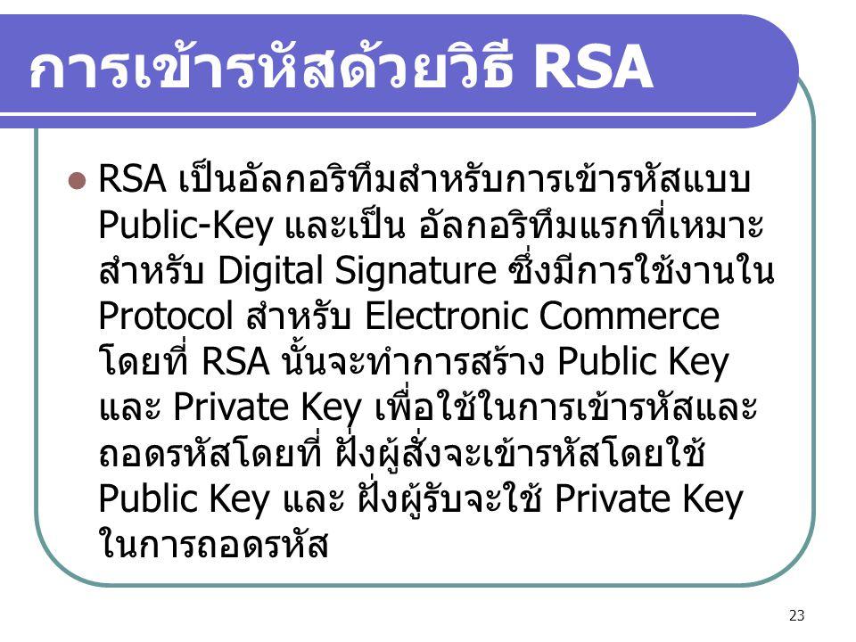การเข้ารหัสด้วยวิธี RSA