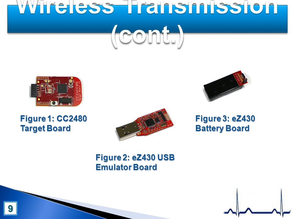 Wireless Transmission (cont.)