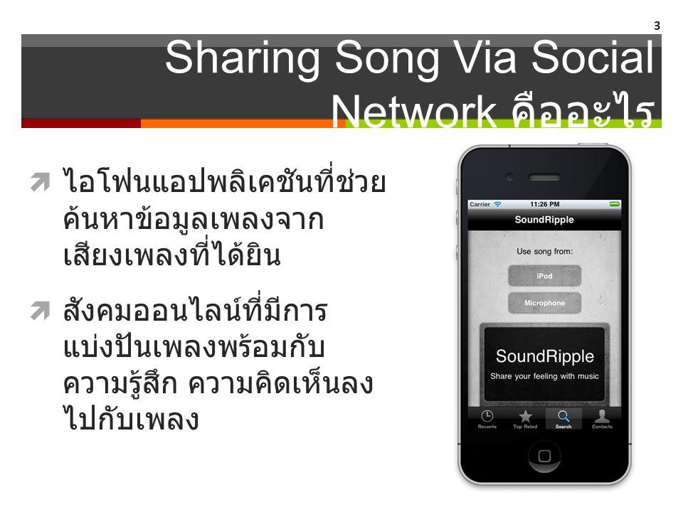 Sharing Song Via Social Network คืออะไร