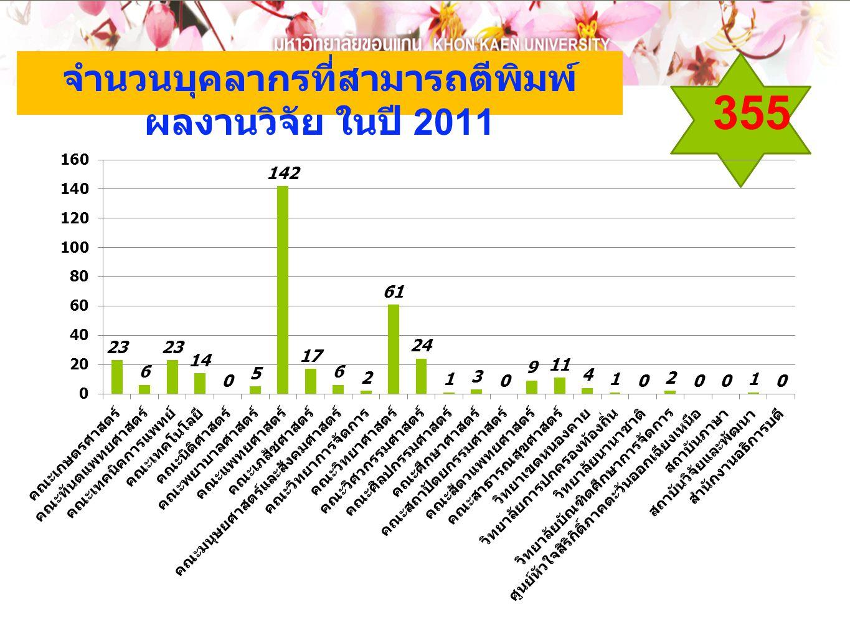 จำนวนบุคลากรที่สามารถตีพิมพ์ผลงานวิจัย ในปี 2011