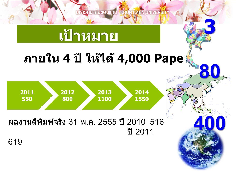3 80 400 เป้าหมาย ภายใน 4 ปี ให้ได้ 4,000 Paper