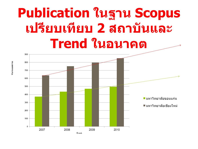 Publication ในฐาน Scopus เปรียบเทียบ 2 สถาบันและ Trend ในอนาคต