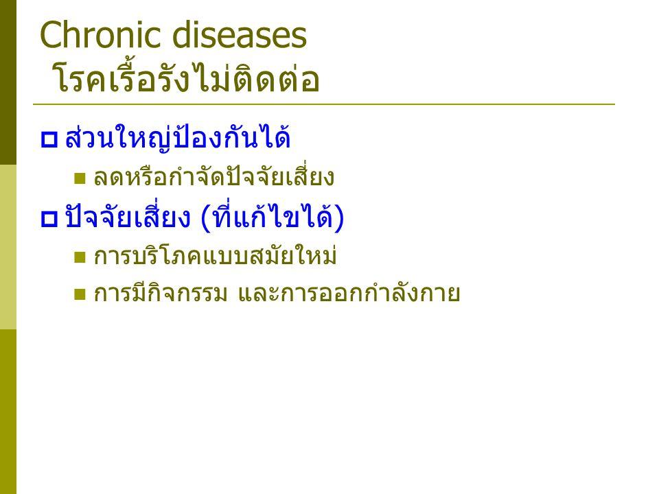 Chronic diseases โรคเรื้อรังไม่ติดต่อ