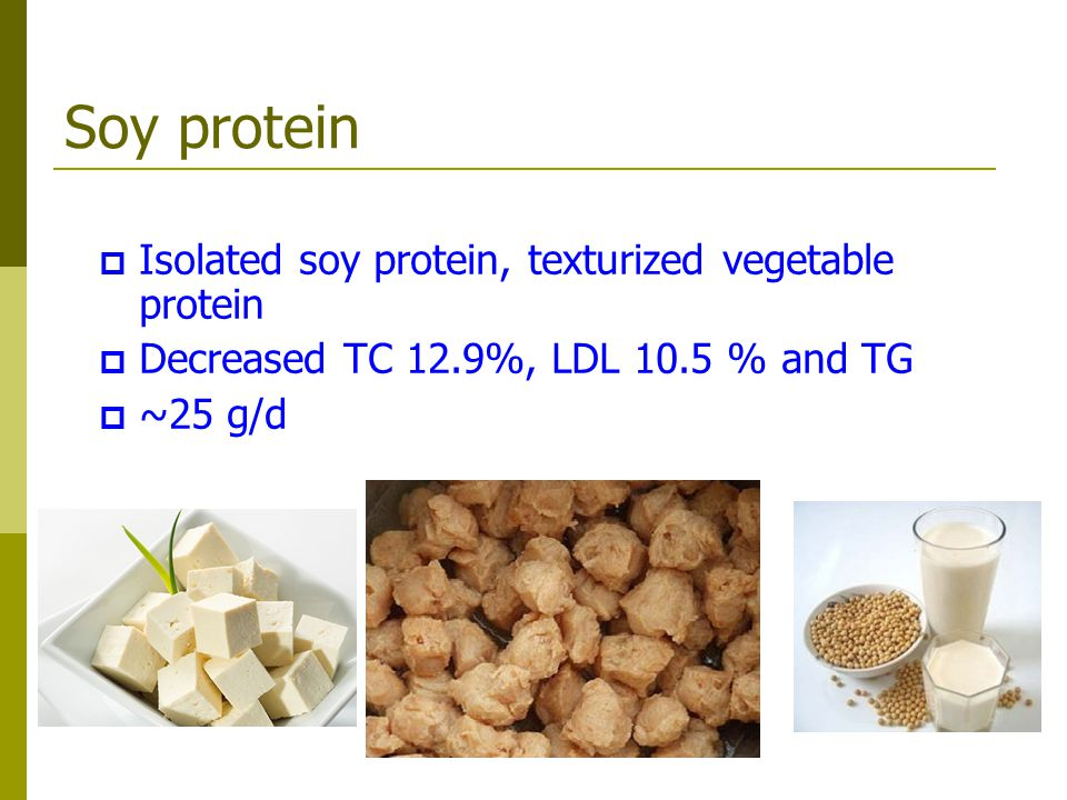 Soy protein Isolated soy protein, texturized vegetable protein