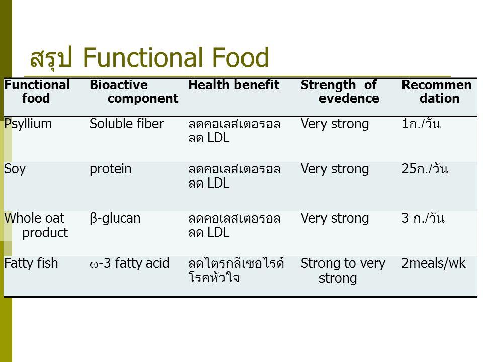 สรุป Functional Food Psyllium Soluble fiber ลดคอเลสเตอรอล ลด LDL