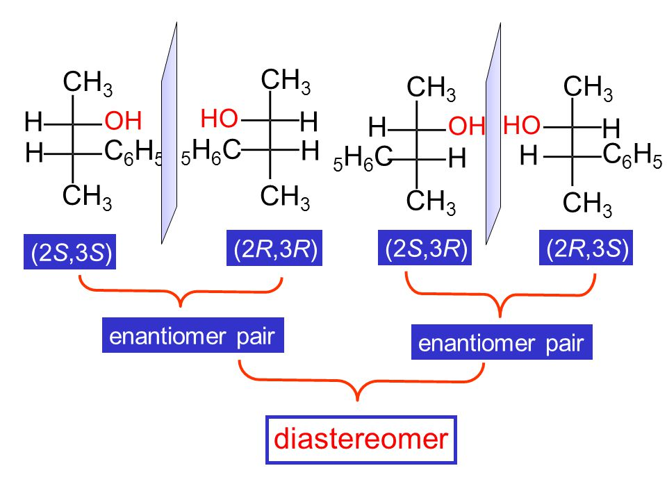 diastereomer CH3 CH3 CH3 CH3 H H H H C6H5 5H6C H H H C6H5 5H6C H CH3