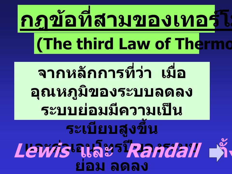 กฎข้อที่สามของเทอร์โมไดนามิกส์