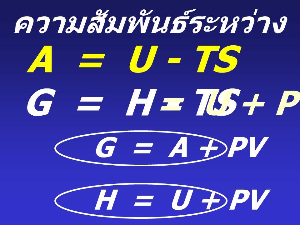 A = U - TS G = H - TS = U + PV - TS ความสัมพันธ์ระหว่าง A กับ G