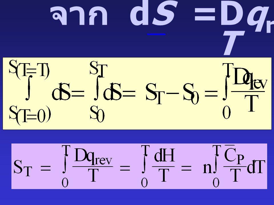 จาก dS =Dqrev T