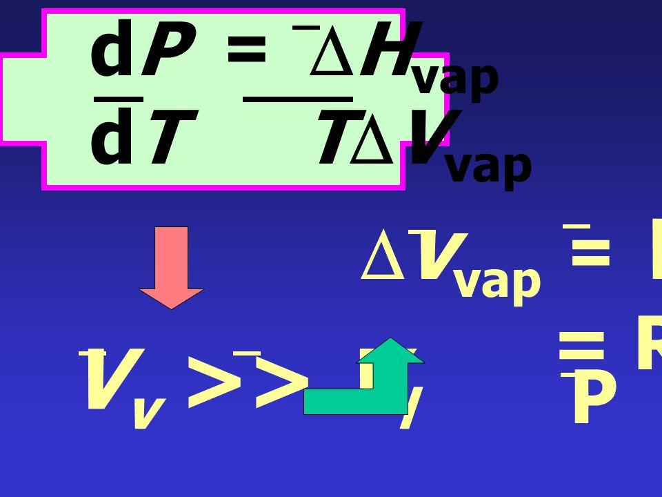 dP = DHvap dT TDVvap Dvvap = Vv = RT P Vv >> Vl