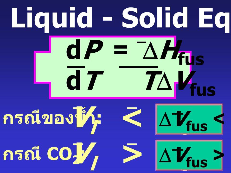 Vl < Vs Vl > Vs Liquid - Solid Equilibria dP = DHfus dT TDVfus