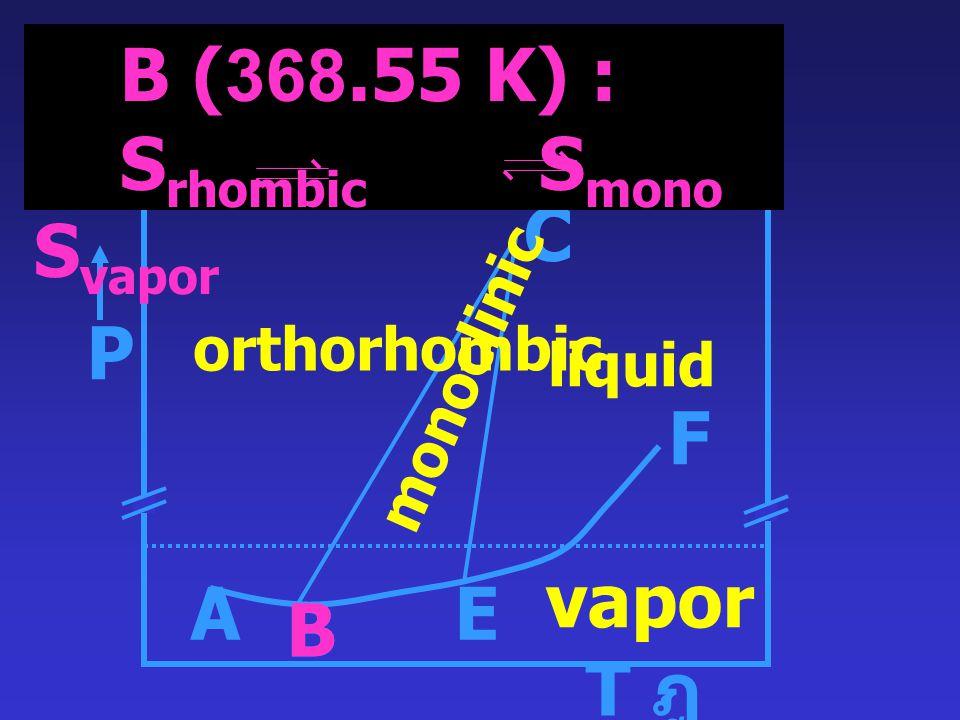B (368.55 K) : Srhombic Smono Svapor C P F vapor A E B B T ฎ