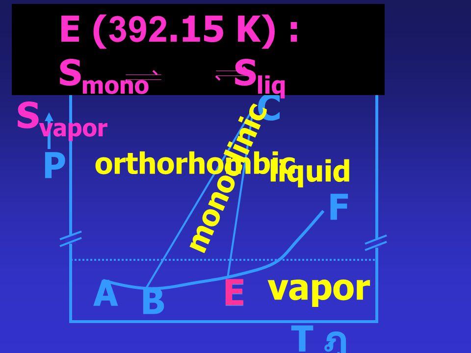 E (392.15 K) : Smono Sliq Svapor C P F vapor A E E B T ฎ orthorhombic