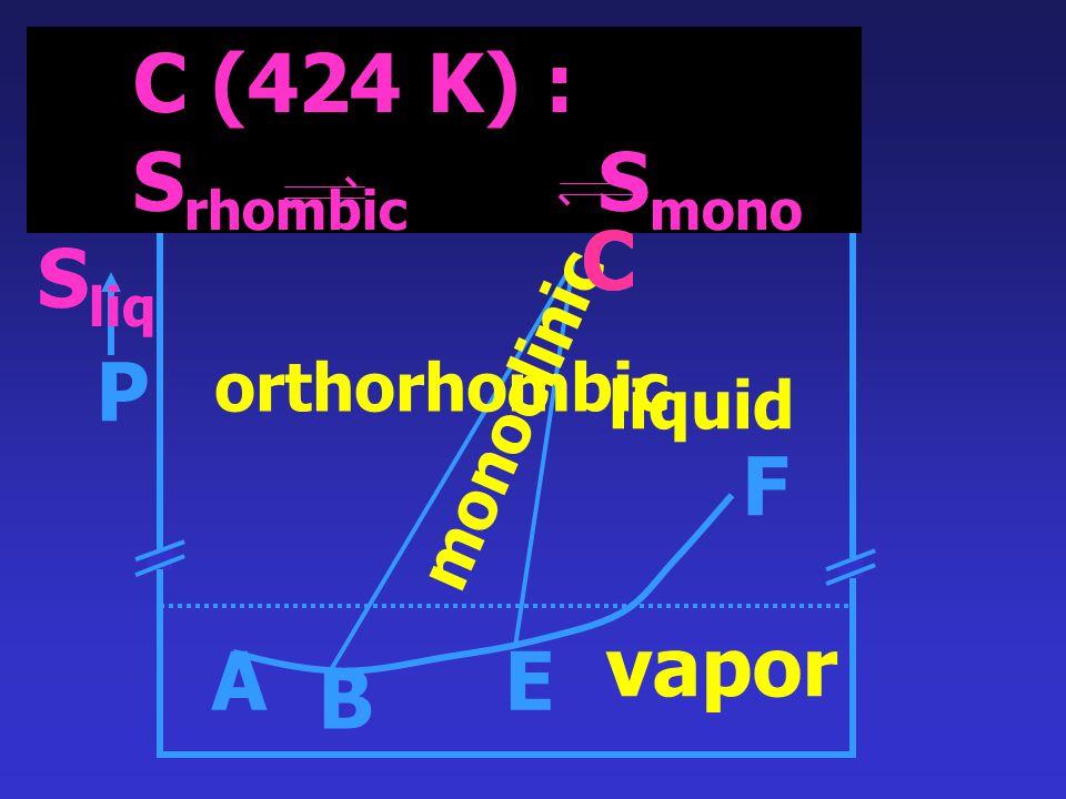 C (424 K) : Srhombic Smono Sliq C C P F vapor A E B orthorhombic