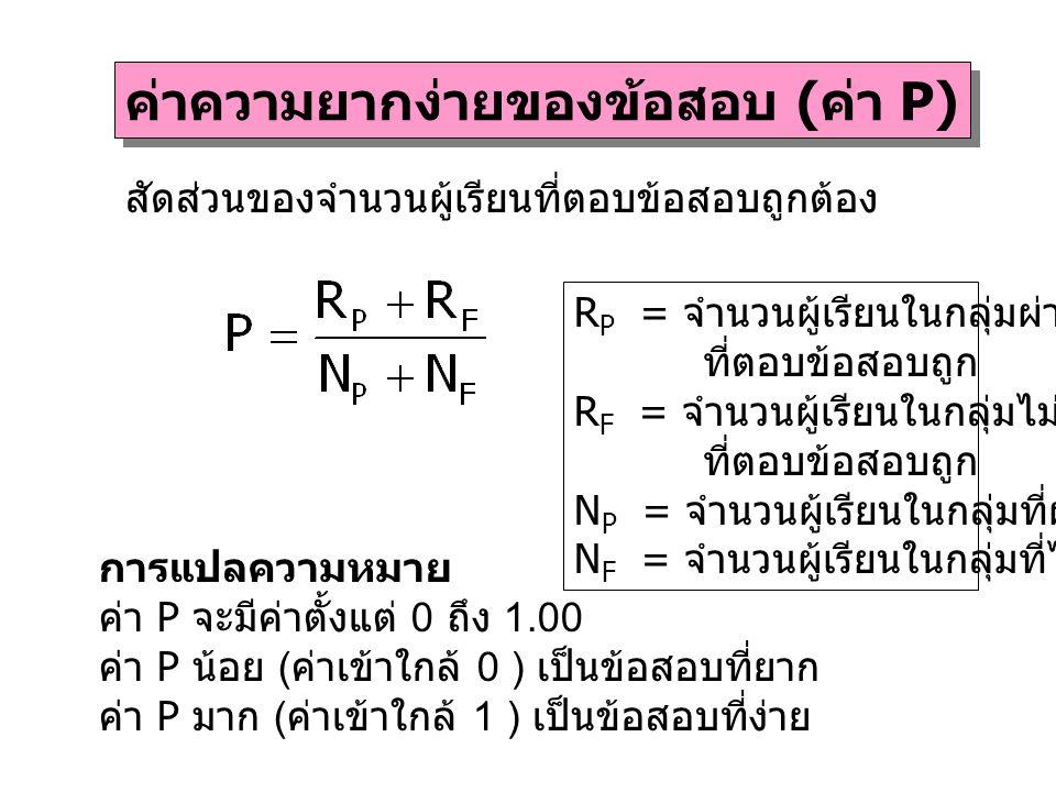 ค่าความยากง่ายของข้อสอบ (ค่า P)