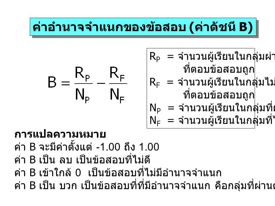 ค่าอำนาจจำแนกของข้อสอบ (ค่าดัชนี B)