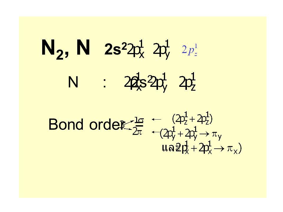 N2, N : 2s2 N : 2s2 Bond order =