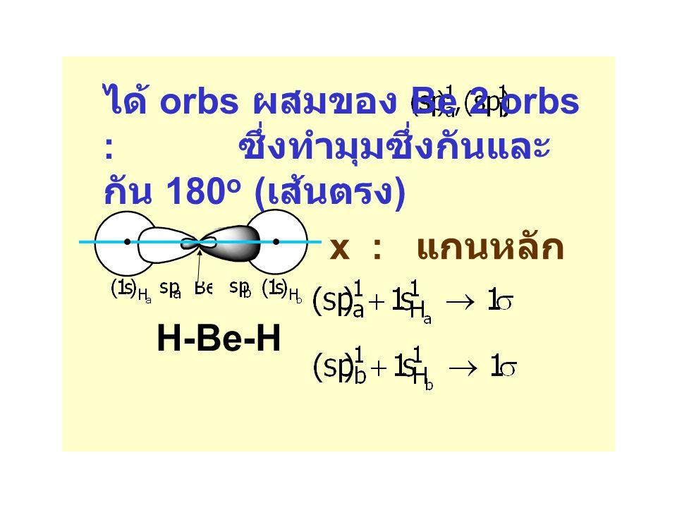 ได้ orbs ผสมของ Be 2 orbs : ซึ่งทำมุมซึ่งกันและกัน 180o (เส้นตรง)