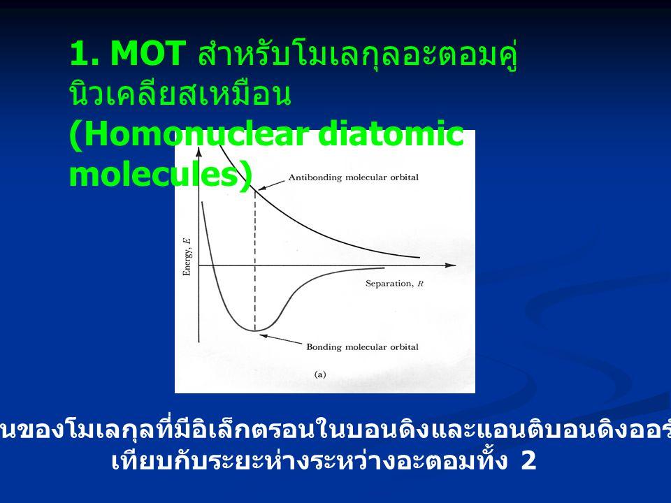 1. MOT สำหรับโมเลกุลอะตอมคู่นิวเคลียสเหมือน