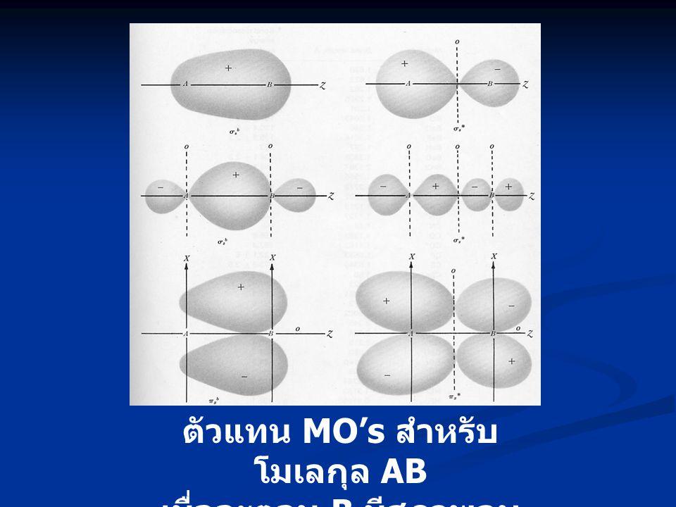 ตัวแทน MO's สำหรับโมเลกุล AB