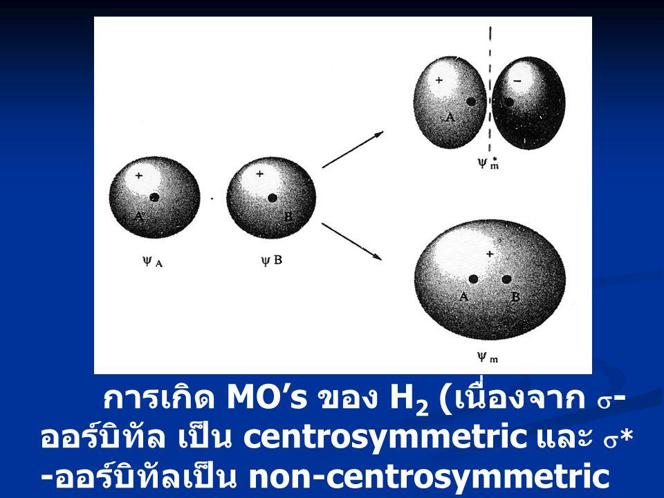 การเกิด MO's ของ H2 (เนื่องจาก s-ออร์บิทัล เป็น centrosymmetric และ s