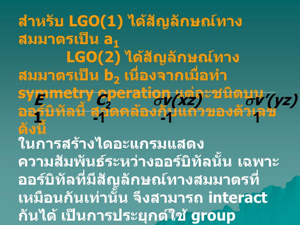 สำหรับ LGO(1) ได้สัญลักษณ์ทางสมมาตรเป็น a1