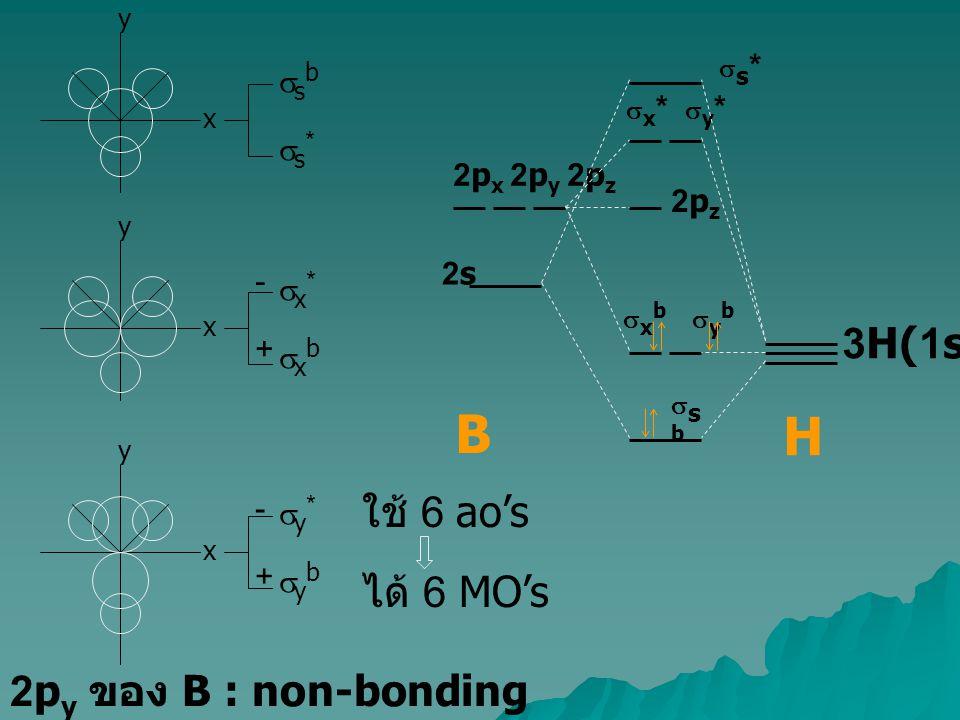 B H 3H(1s) ใช้ 6 ao's ได้ 6 MO's 2py ของ B : non-bonding ssb ss*