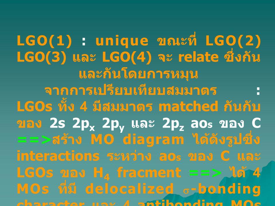 LGO(1) : unique ขณะที่ LGO(2) LGO(3) และ LGO(4) จะ relate ซึ่งกันและกันโดยการหมุน