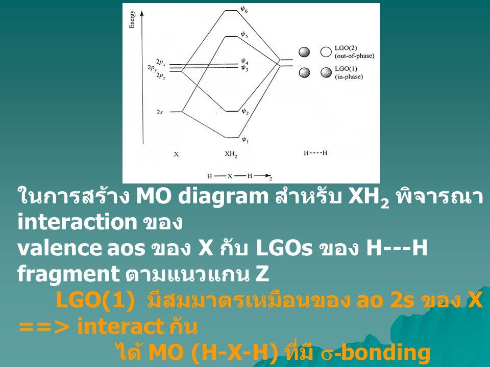 ในการสร้าง MO diagram สำหรับ XH2 พิจารณา interaction ของ