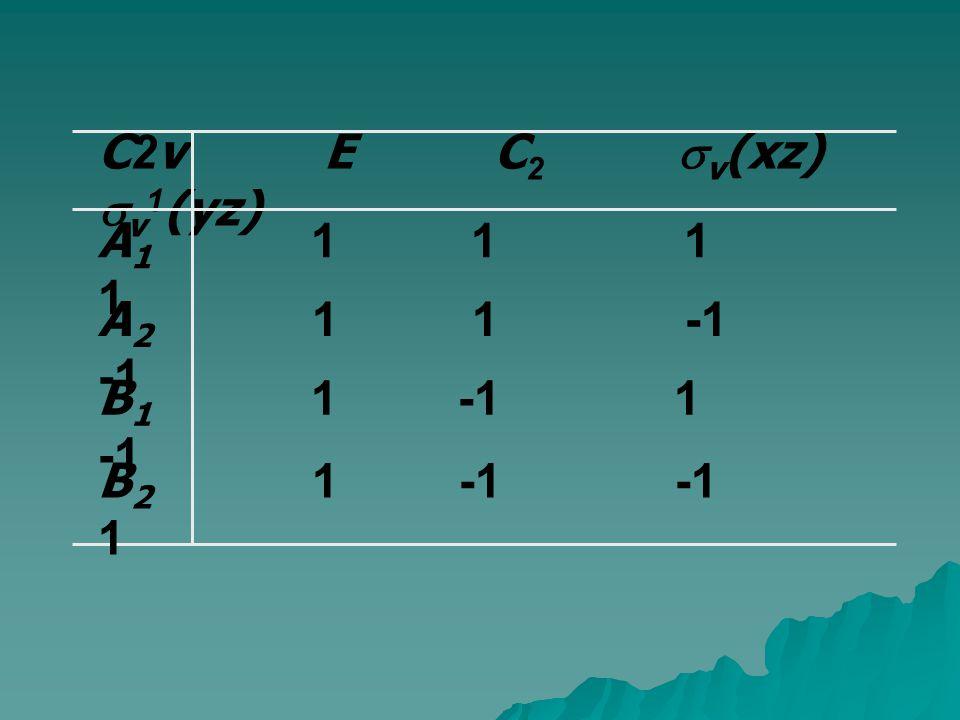 C2v E C2 sv(xz) sv1(yz) A1 1 1 1 1.