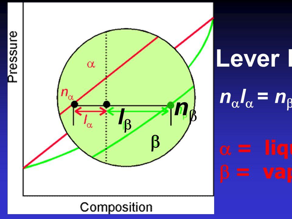 lb b nb Lever Rule nala = nblb a = liquid b = vapour