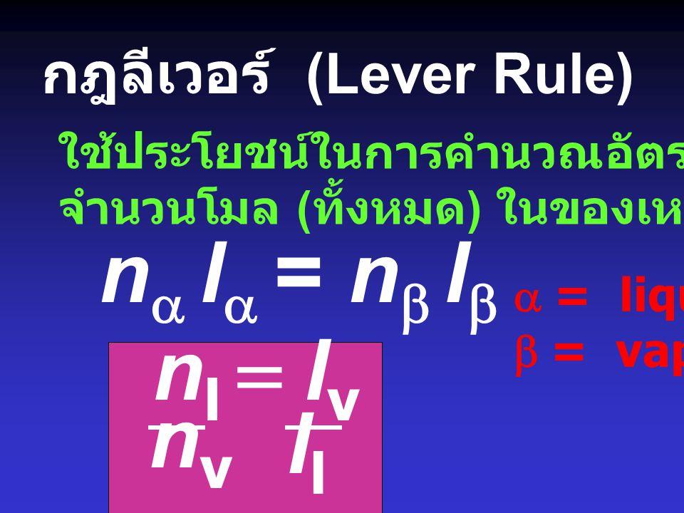 na la = nb lb nl = lv nv ll กฎลีเวอร์ (Lever Rule)