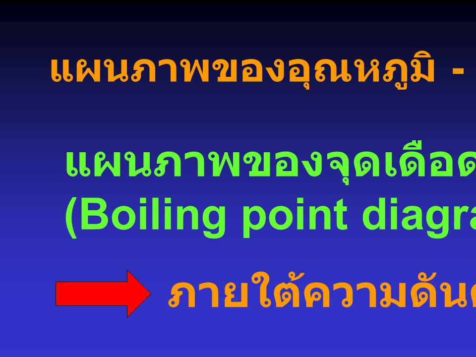 (Boiling point diagram)