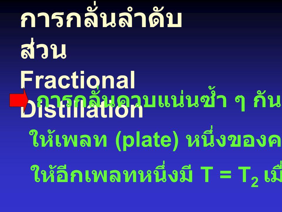 การกลั่นลำดับส่วน Fractional Distillation
