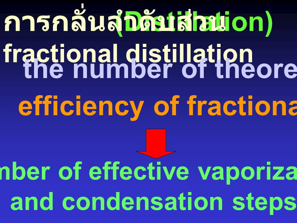 Number of effective vaporization and condensation steps