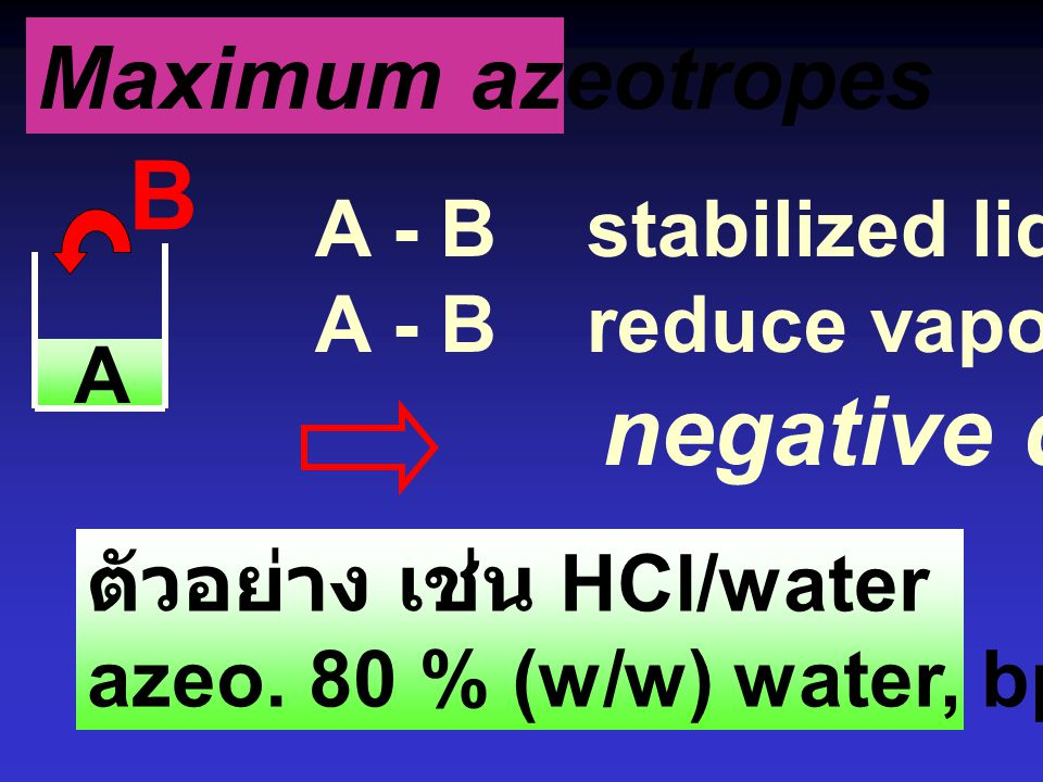 B Maximum azeotropes A - B stabilized liquid