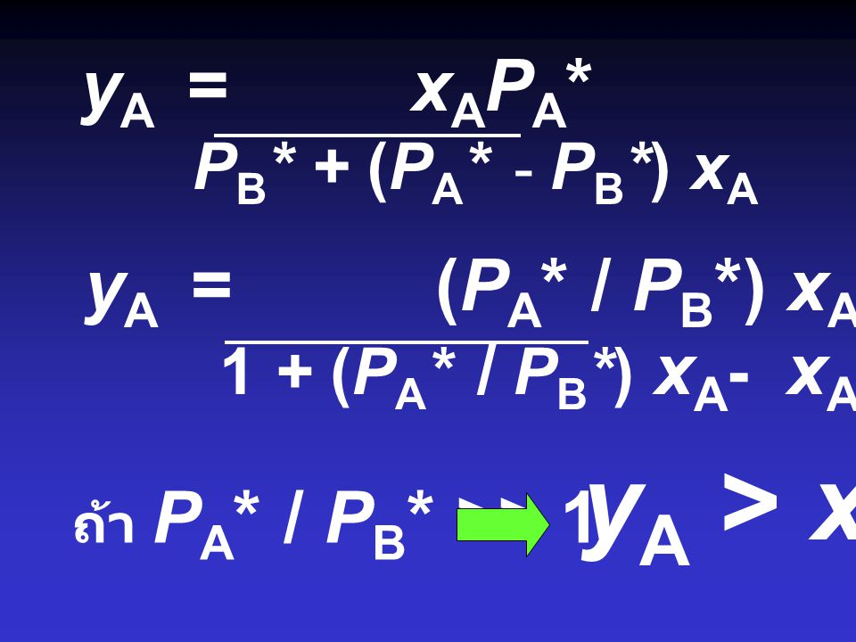 yA > xA yA = xAPA* yA = (PA* / PB*) xA PB* + (PA* - PB*) xA