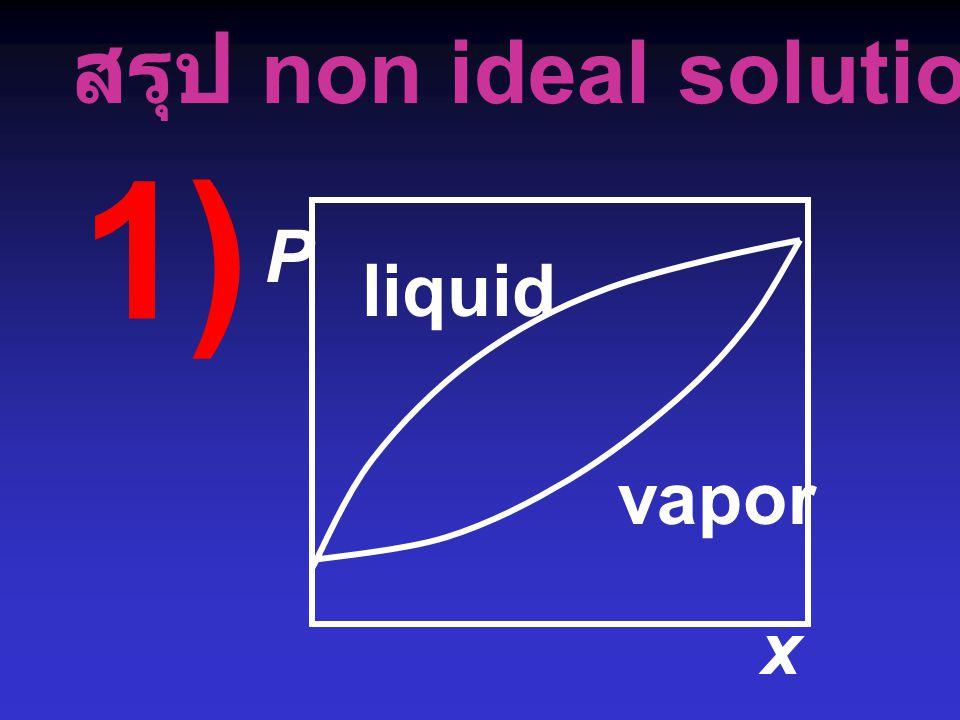 สรุป non ideal solution มี 3 แบบ