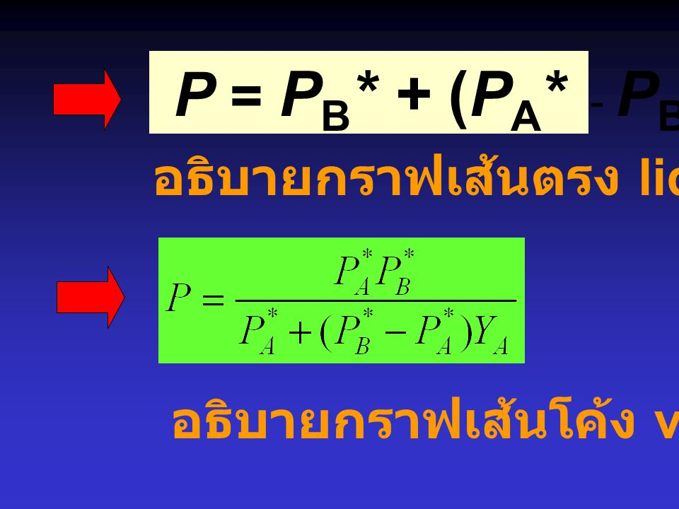 P = PB* + (PA* - PB*) xA อธิบายกราฟเส้นตรง liq