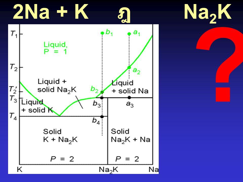 2Na + K ฎ Na2K