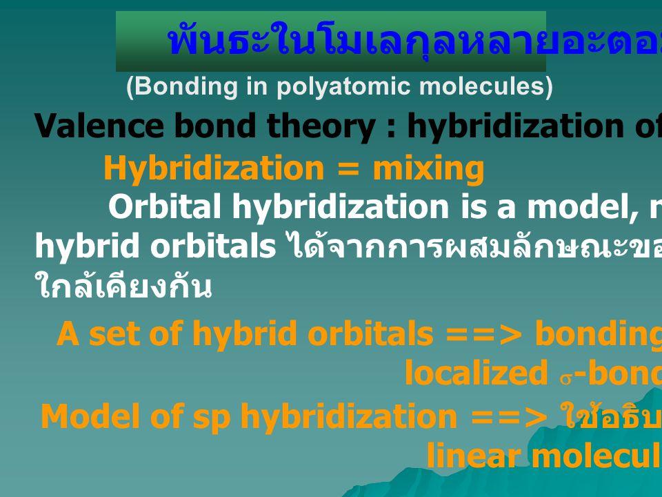 Hybridization = mixing