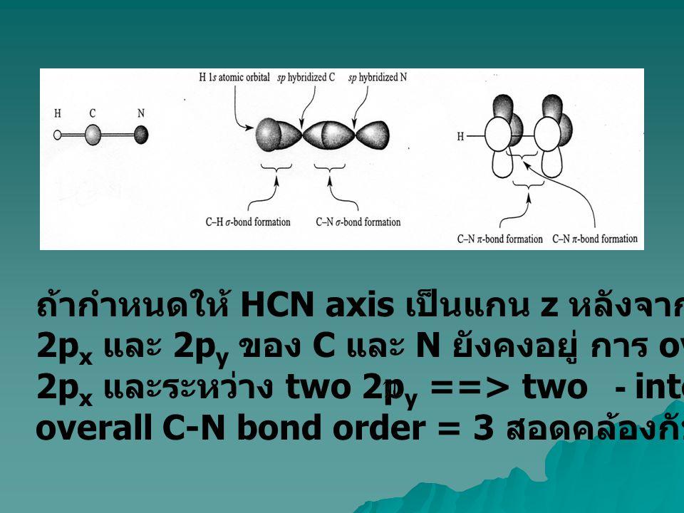 ถ้ากำหนดให้ HCN axis เป็นแกน z หลังจากเกิด s- interactions