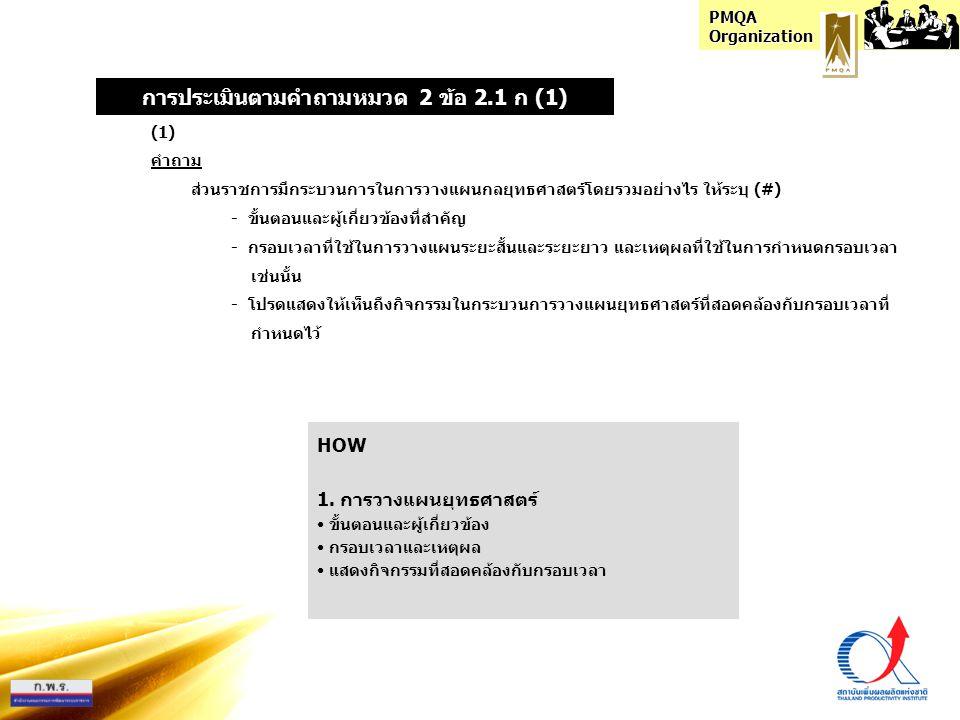การประเมินตามคำถามหมวด 2 ข้อ 2.1 ก (1)