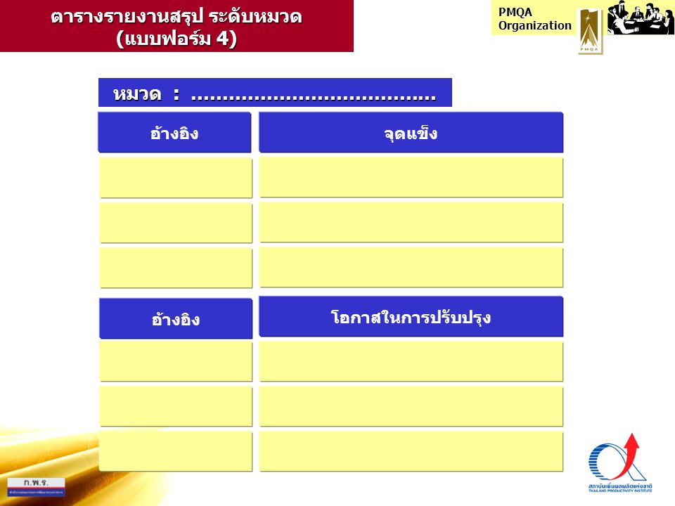 ตารางรายงานสรุป ระดับหมวด (แบบฟอร์ม 4)