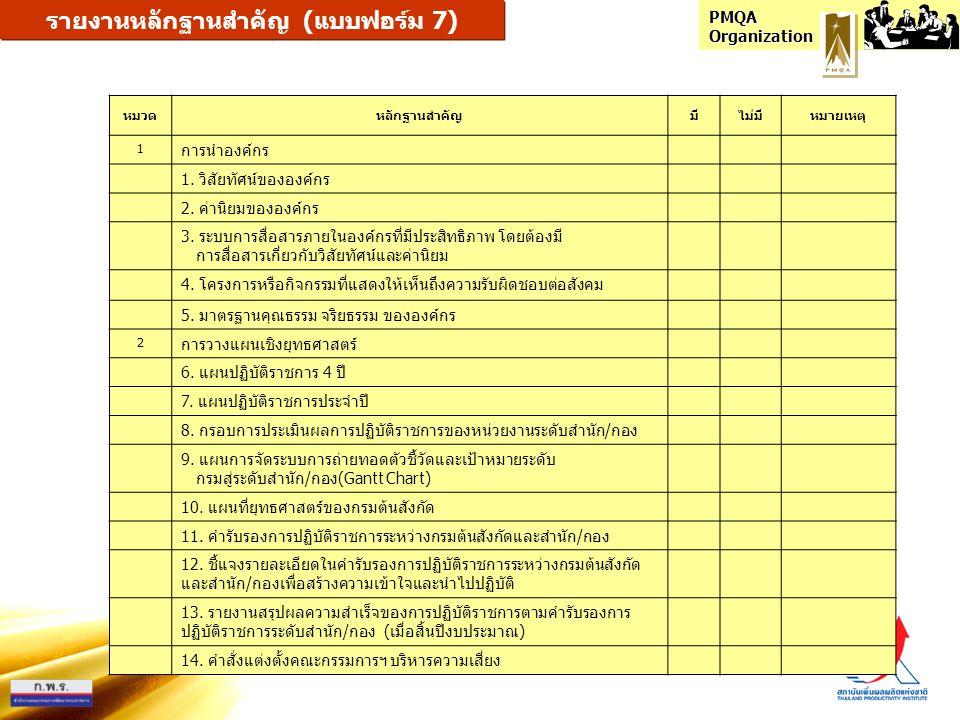 รายงานหลักฐานสำคัญ (แบบฟอร์ม 7)